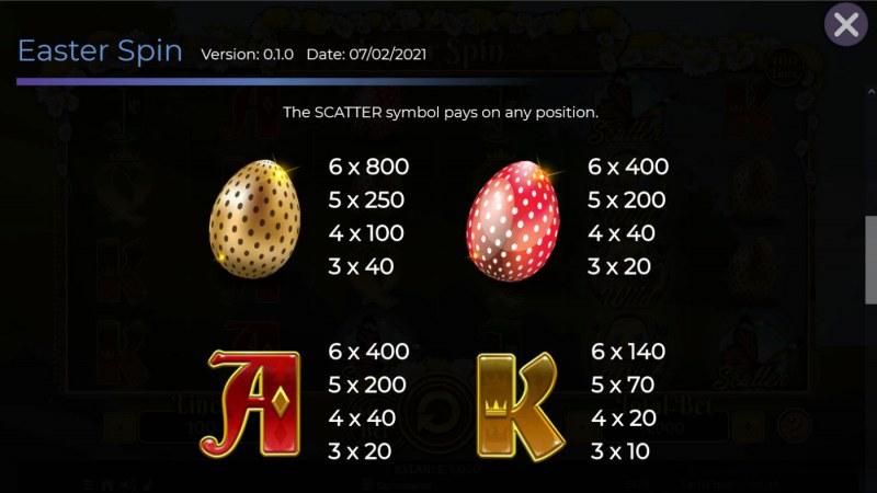 Easter Spin :: Paytable - Medium Value Symbols