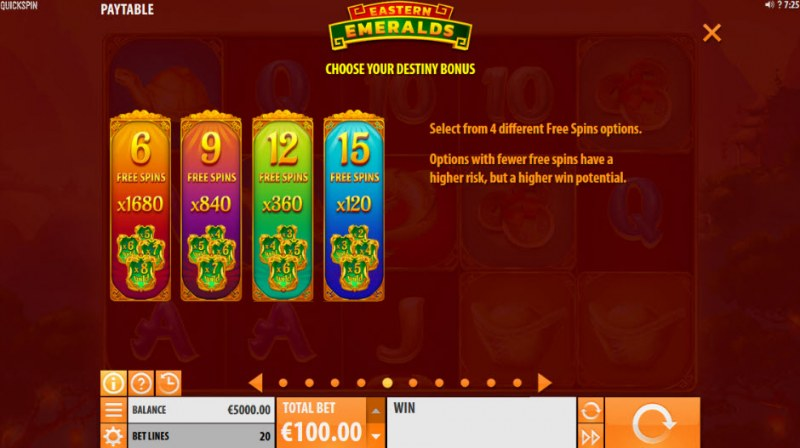 Eastern Emeralds :: Free Spins Rules