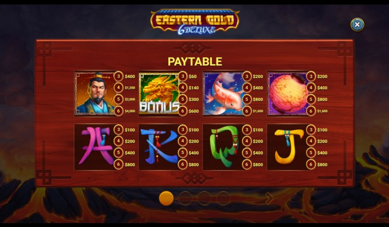 Eastern Gold 6 Deluxe :: Paytable