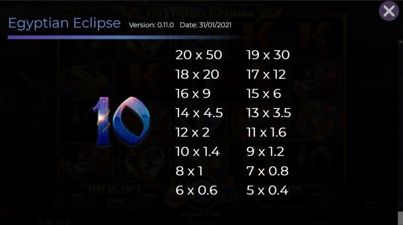 Egyptian Eclipse :: Ten