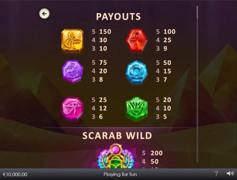 Egyptian Emeralds :: Paytable