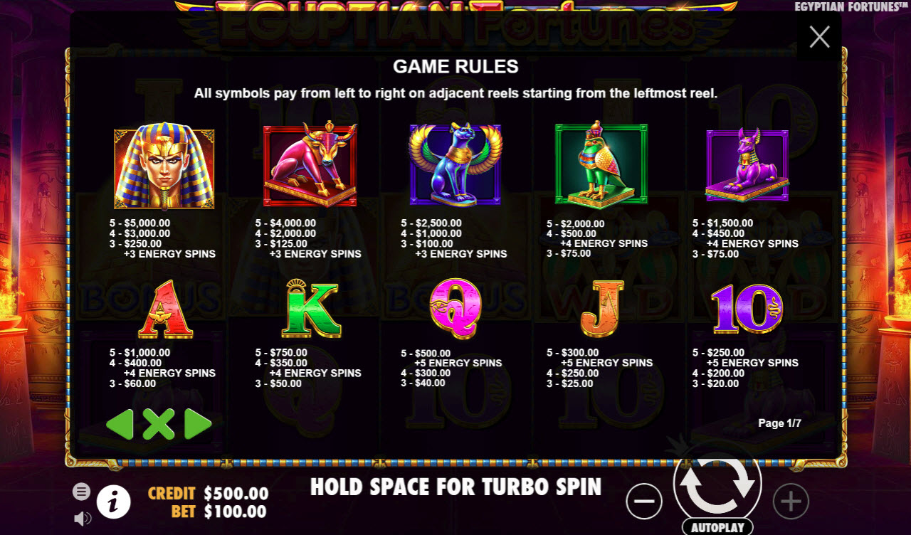 Play slots at Cbet: Cbet featuring the Video Slots Egyptian Fortunes with a maximum payout of $30,900
