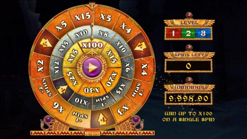 Egyptian Rebirth II :: Bonus Wheel Game Board