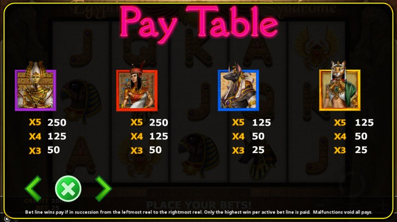 Egyptian Syndrome :: Paytable - High Value Symbols