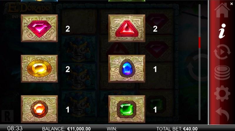 El Dorado Infinity Reels :: Paytable - Low Value Symbols