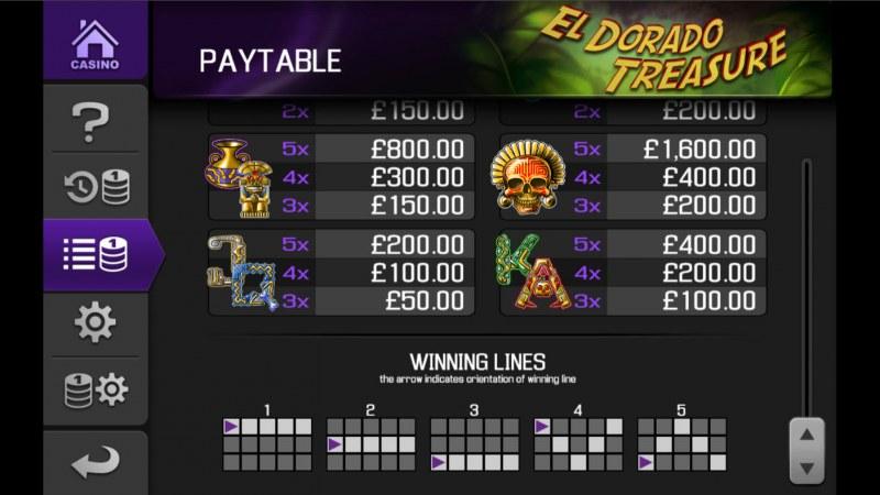 El Dorado Treasure :: Paylines 1-5