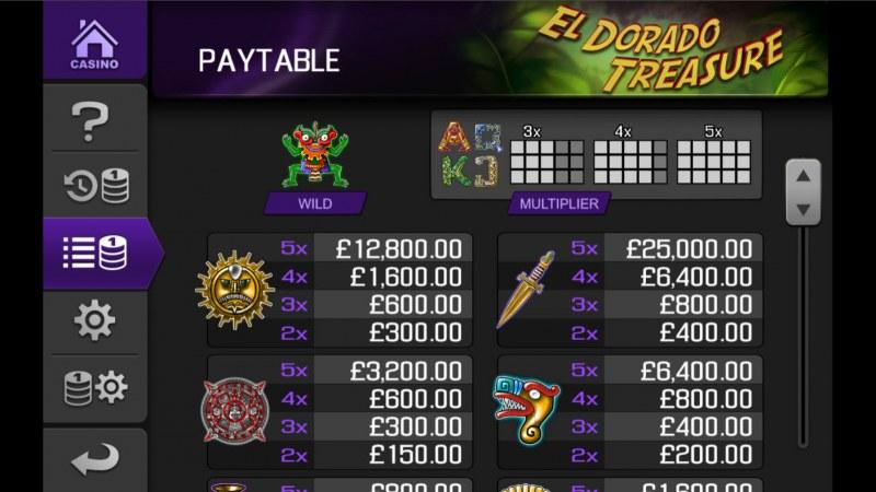 El Dorado Treasure :: Paytable - High Value Symbols