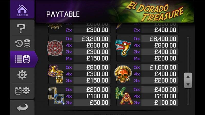 El Dorado Treasure :: Paytable - Low Value Symbols
