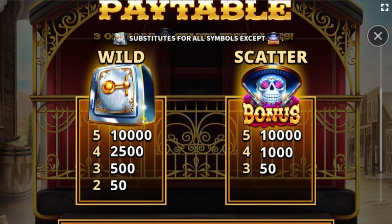 El Paso Gold :: Wild and Scatter Rules