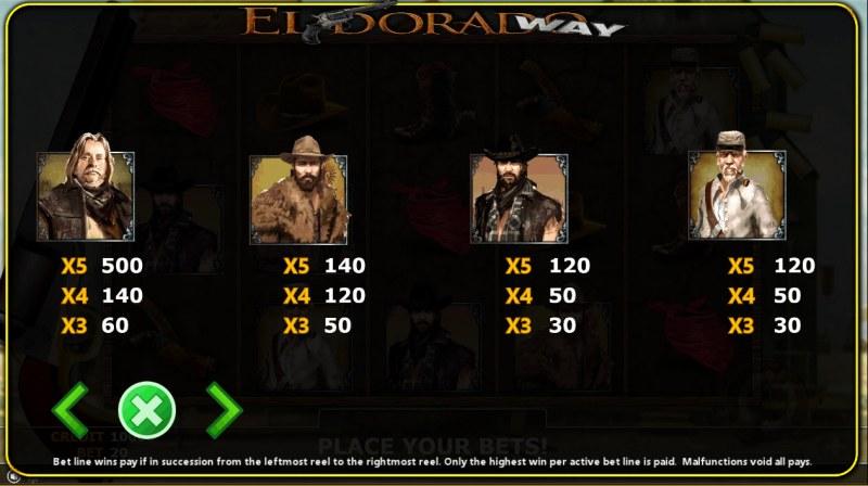 Eldorado Way :: Paytable - High Value Symbols