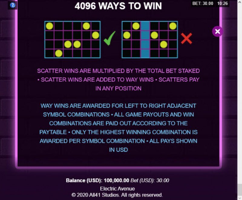 Electric Avenue :: 4096 Ways to Win
