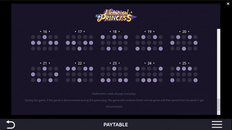 Elemental Princess :: Paylines 16-25