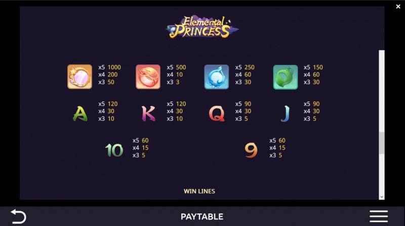 Elemental Princess :: Paytable