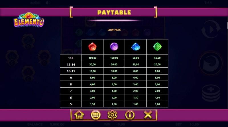 Elemento :: Paytable - Low Value Symbols
