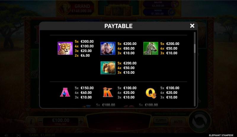 Elephant Stampede :: Paytable - High Value Symbols