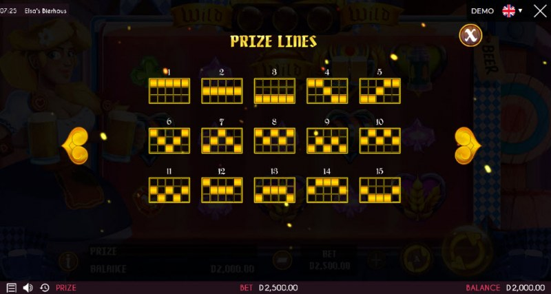 Elsa's Bierhaus :: Prize Lines 1-15
