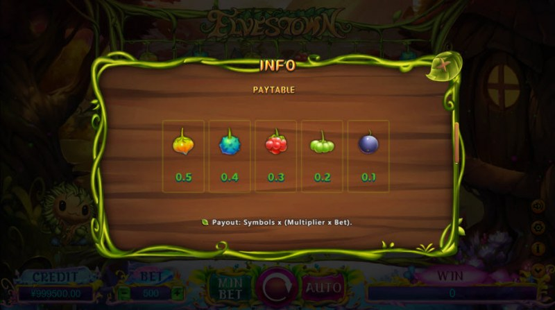 Elves Town :: Paytable
