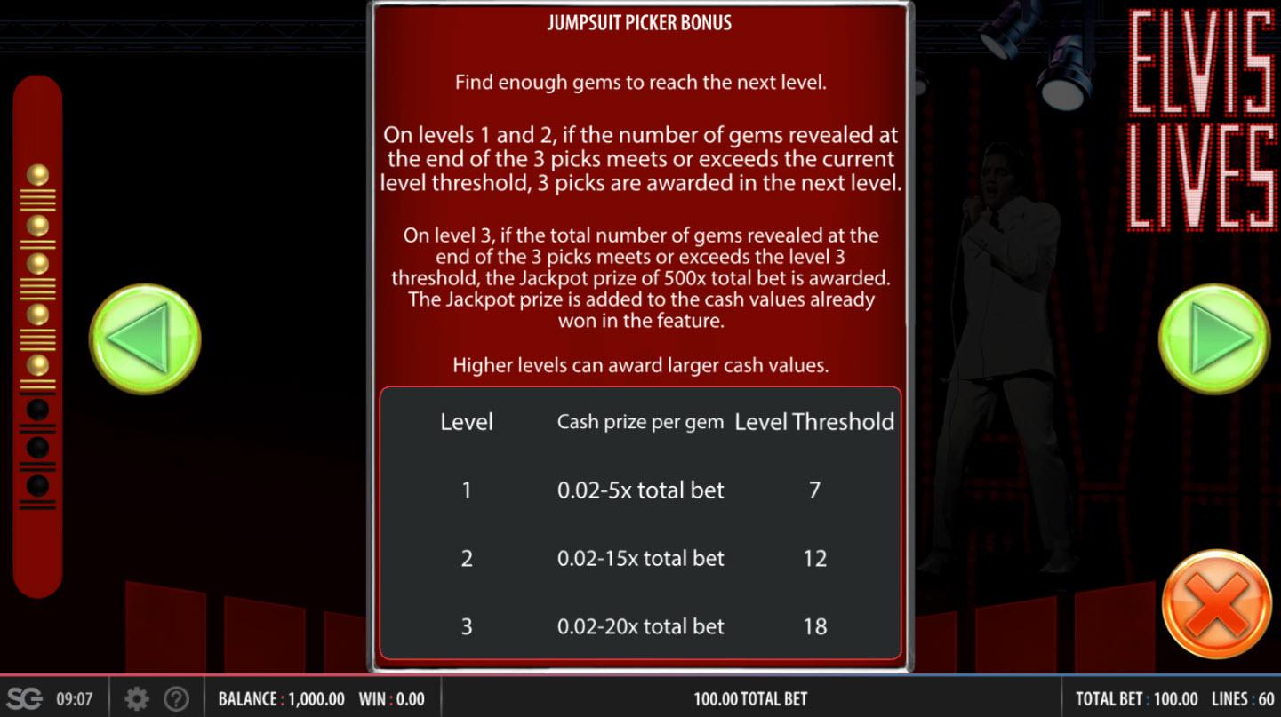 Elvis Lives :: Jumpsuit Picker Bonus