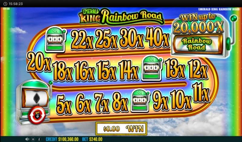 Emerald King Rainbow Road :: Climb the ladder to win big