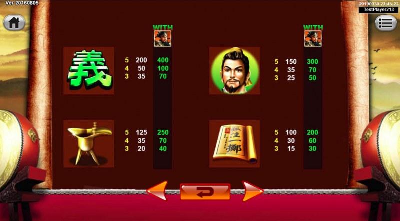 Emperor Gate :: Paytable - High Value Symbols