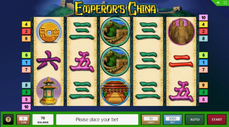 Emperor's China :: Main Game Board