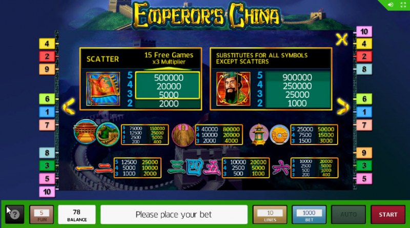 Emperor's China :: Paytable