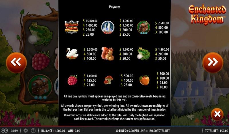 Enchanted Kingdom :: Paytable