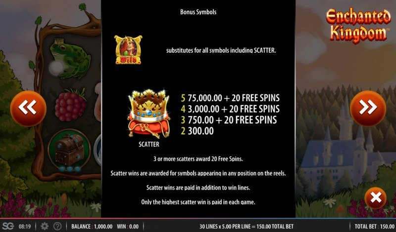 Enchanted Kingdom :: Wild and Scatter Rules