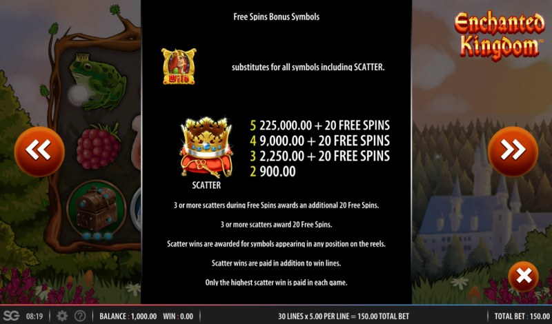 Enchanted Kingdom :: Free Spins Wild and Scatter Rules