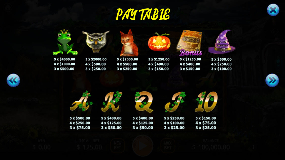Enchanted :: Paytable