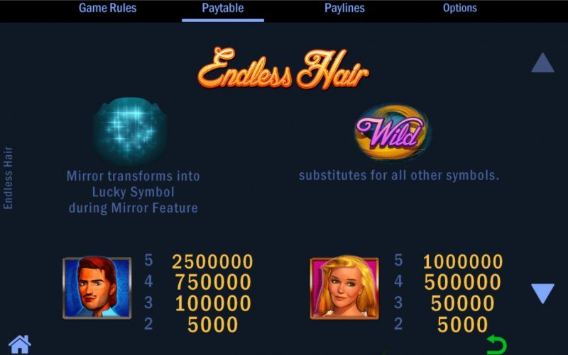 Endless Hair :: Wild and Scatter Rules