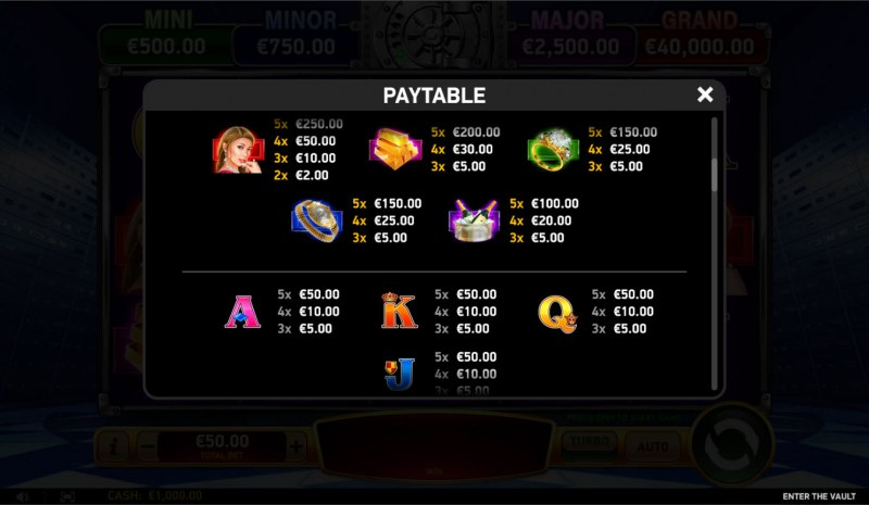 Enter the Vault :: Paytable
