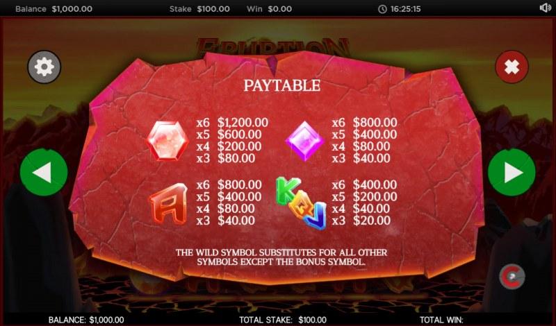 Eruption :: Paytable - Low Value Symbols