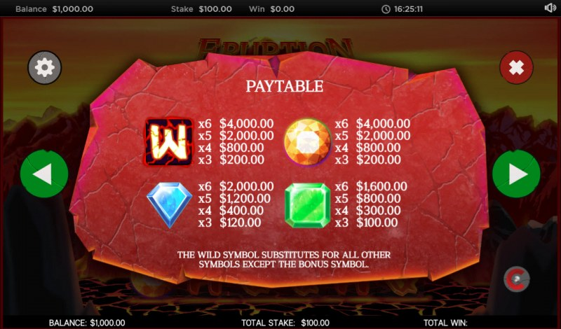 Eruption :: Paytable - High Value Symbols