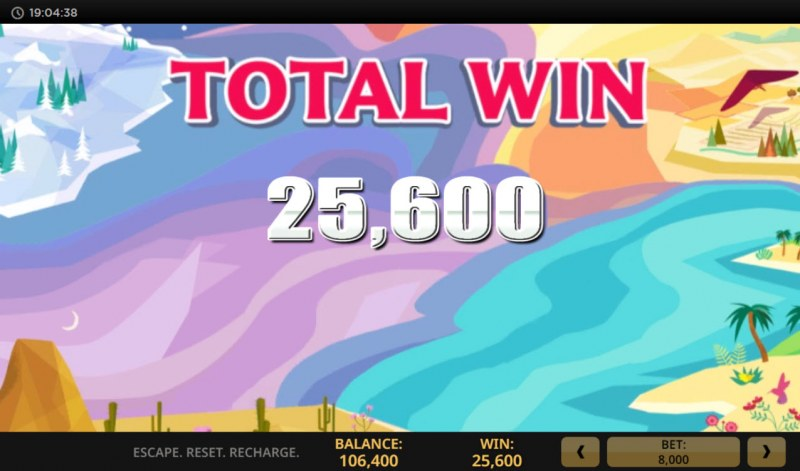 Escape Reset Recharge :: Total Free Spins Payout