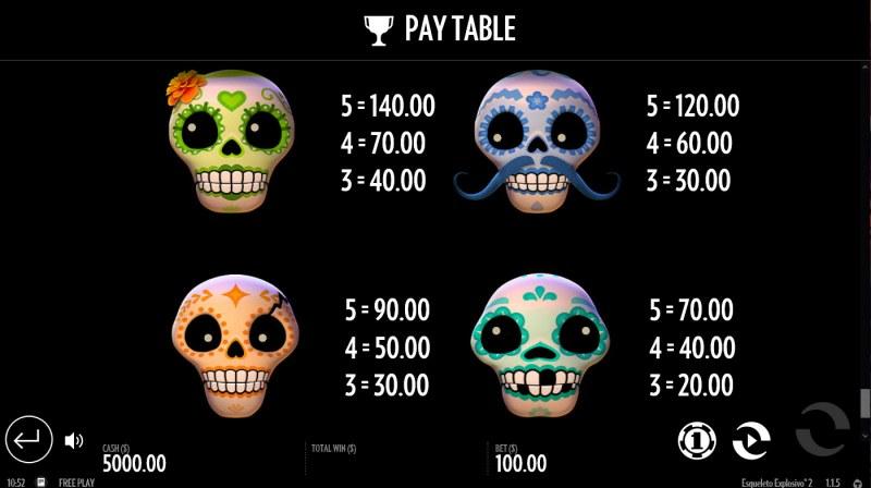 Esqueleto Explosivo 2 :: Paytable - Low Value Symbols