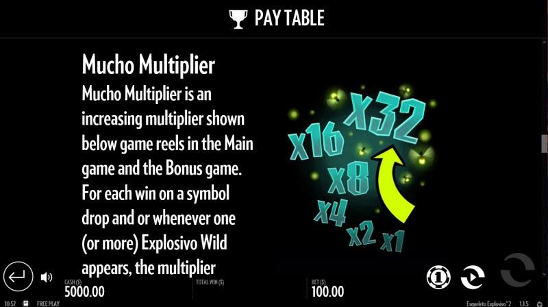 Esqueleto Explosivo 2 :: Multiplier Feature Rules