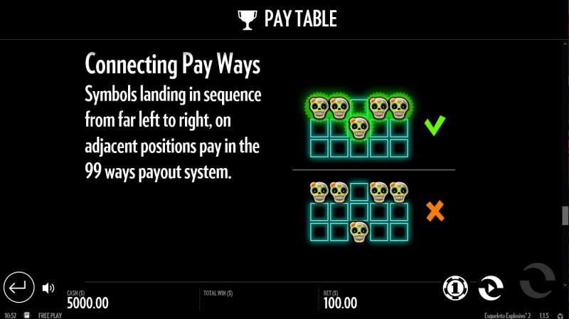 Esqueleto Explosivo 2 :: Connecting Pay Ways
