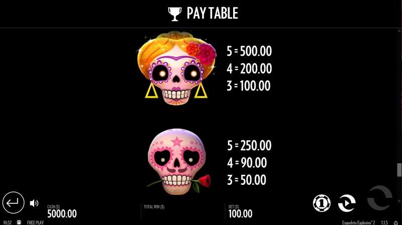 Esqueleto Explosivo 2 :: Paytable - High Value Symbols