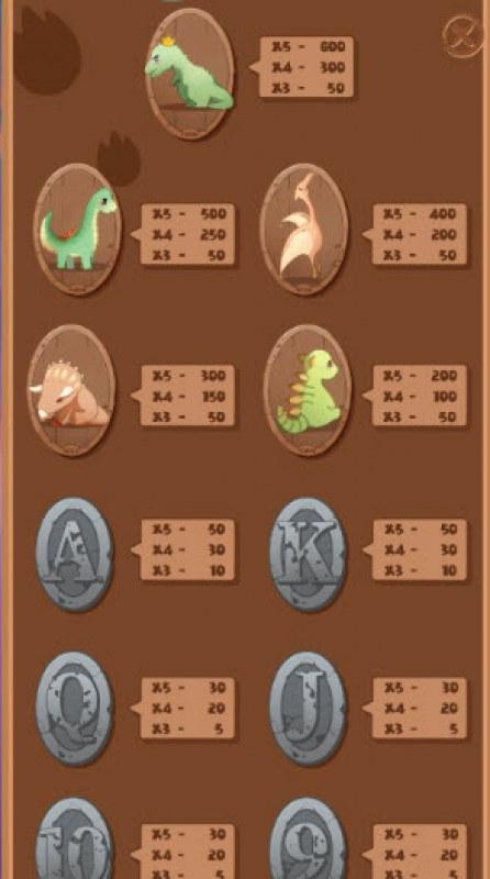 Eternal Dino :: Paytable