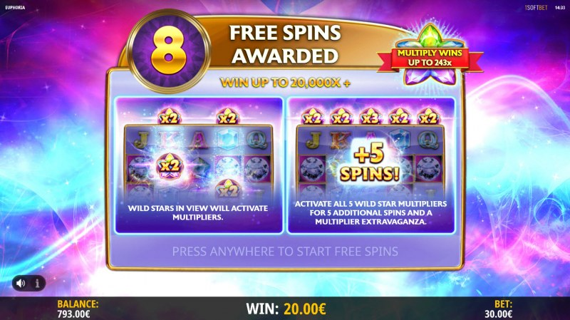Euphoria :: 8 Free Spins Awarded