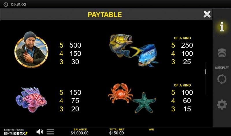 Extreme Fishing :: Paytable - High Value Symbols