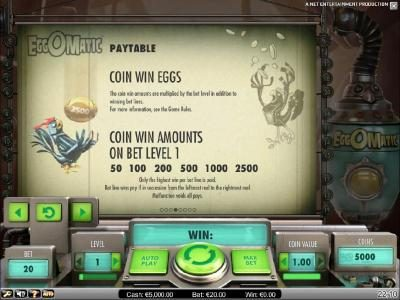 Winner Million featuring the Video Slots EggOMatic with a maximum payout of $10,000
