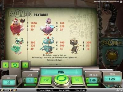 Slot Planet featuring the Video Slots EggOMatic with a maximum payout of $10,000