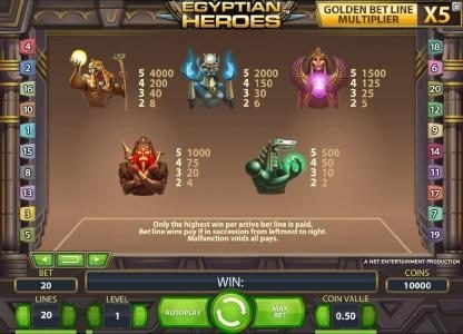 Slot Planet featuring the Video Slots Egyptian Heroes with a maximum payout of $20,000