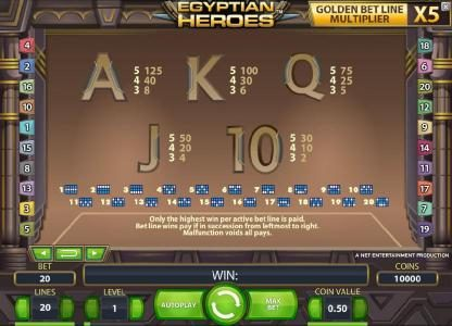 Winner Million featuring the Video Slots Egyptian Heroes with a maximum payout of $20,000