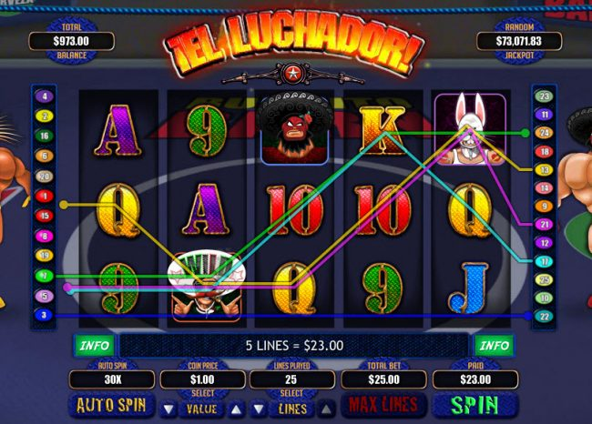 Mighty Slots featuring the Video Slots El Luchador with a maximum payout of $7,500