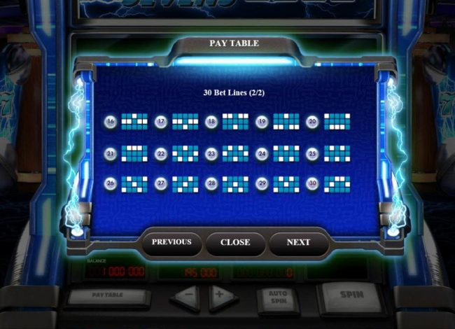 Play slots at King Tiger: King Tiger featuring the Video Slots Electric Sevens with a maximum payout of $15,600