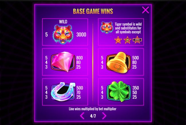 Slots Angel featuring the Video Slots Electric Tiger with a maximum payout of $25,000,000
