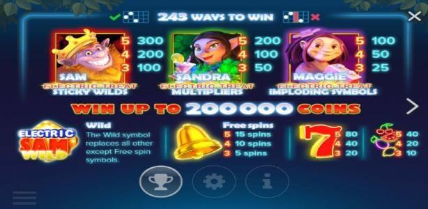 Electric SAM :: Slot game symbols paytable